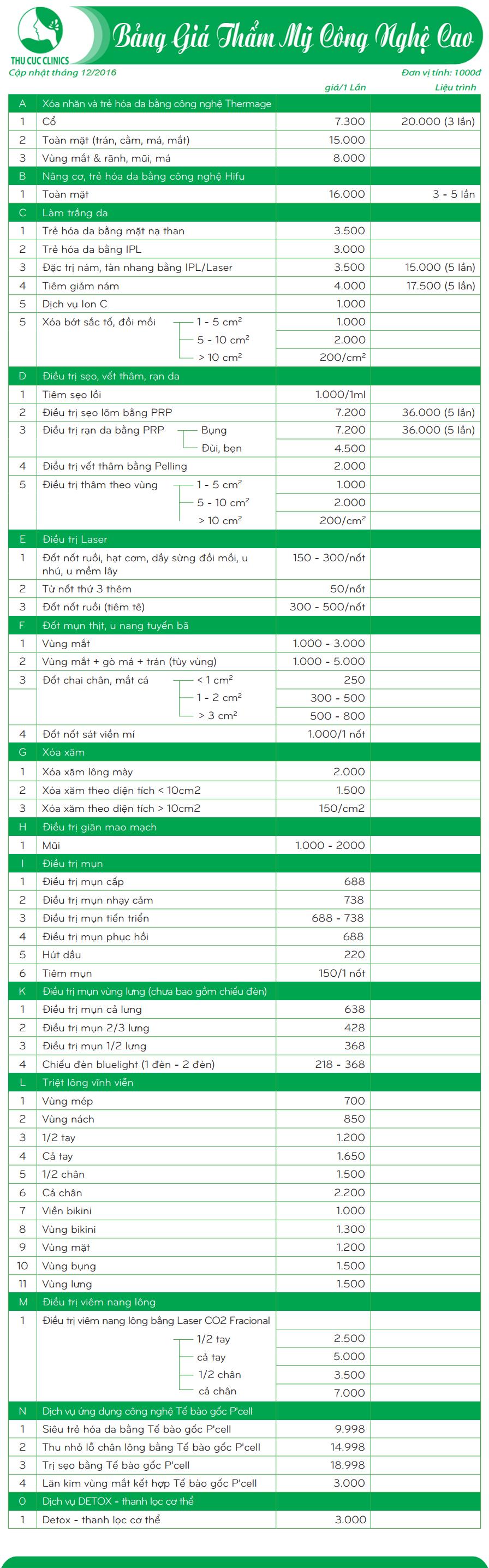 bảng giá dịch vụ thẩm mỹ công nghệ cao